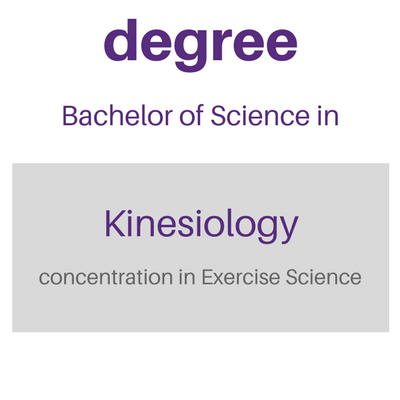 Degree Bachelor of Science in Kinesiology